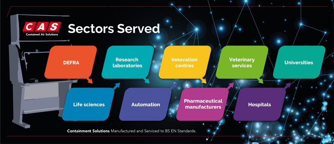 Contained Air Solutions Sectors Served