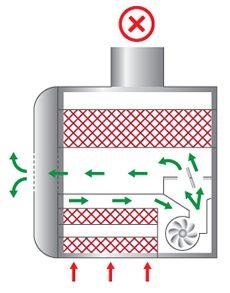 trimat-airflow-fail