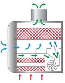 trimat-airflow-on