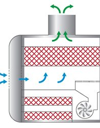 trimat-airflow-off
