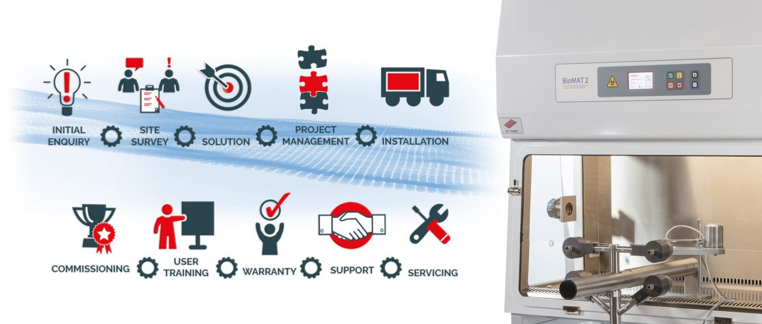 Contained-air-solutions-services-graphic